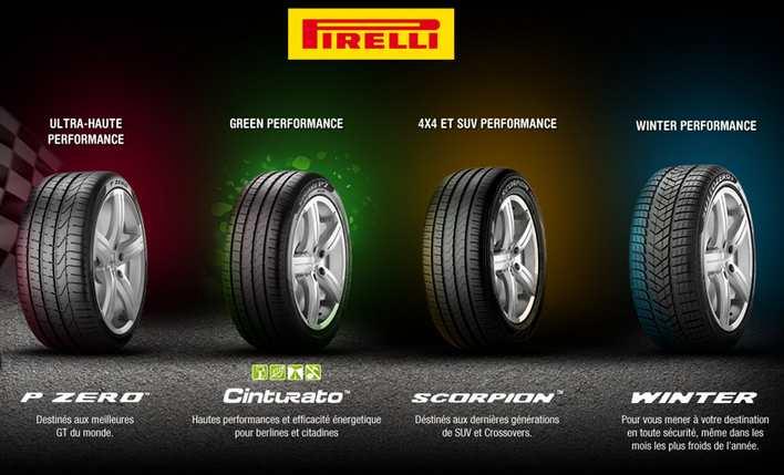 pneu pirelli vente privee